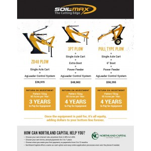 SoilMax nov19flyer